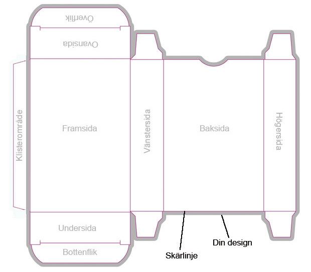 Instruktioner - Askens olika delar